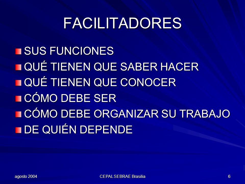 CONTENIDO DE LA FORMACIÓN TEORÍADISTINCIONES PRINCIPALES: DISTRITOS INDUSTRIALES, SPL, CLUSTERS, CADENA PRODUCTIVA Y RED EMPRESARIAL EFICIENCIA COLECTIVA ASOCIACIONES PRODUCTIVAS Y COSTO DE TRANSACCIÓN METODOLOGÍACONOCIMIENTO DIRECTO DE OTRAS EXPERIENCIAS Y CONOCIMIENTO DE HERRAMIENTAS DE TRABAJO: ELABORACIÓN DE PROYECTO GESTIÓN DE GRUPOS NEGOCIACIÓN ANÁLISIS DE CADENA ANÁLISIS TERRITORIAL PRÁCTICAAPLICACIÓN Y MONITOREO EXPERTO