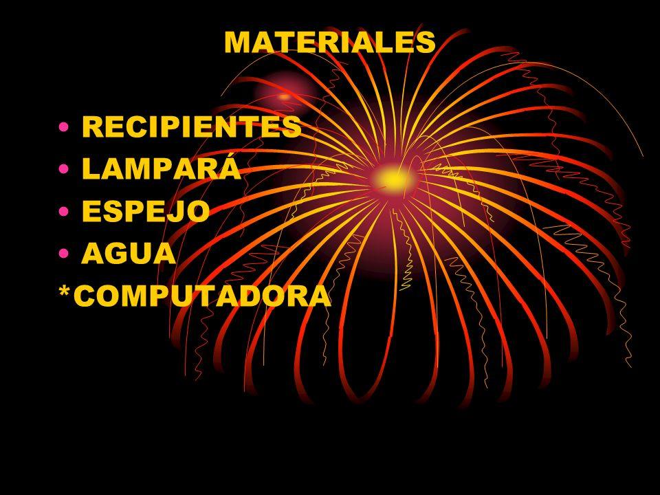 MATERIALES RECIPIENTES LAMPARÁ ESPEJO AGUA *COMPUTADORA