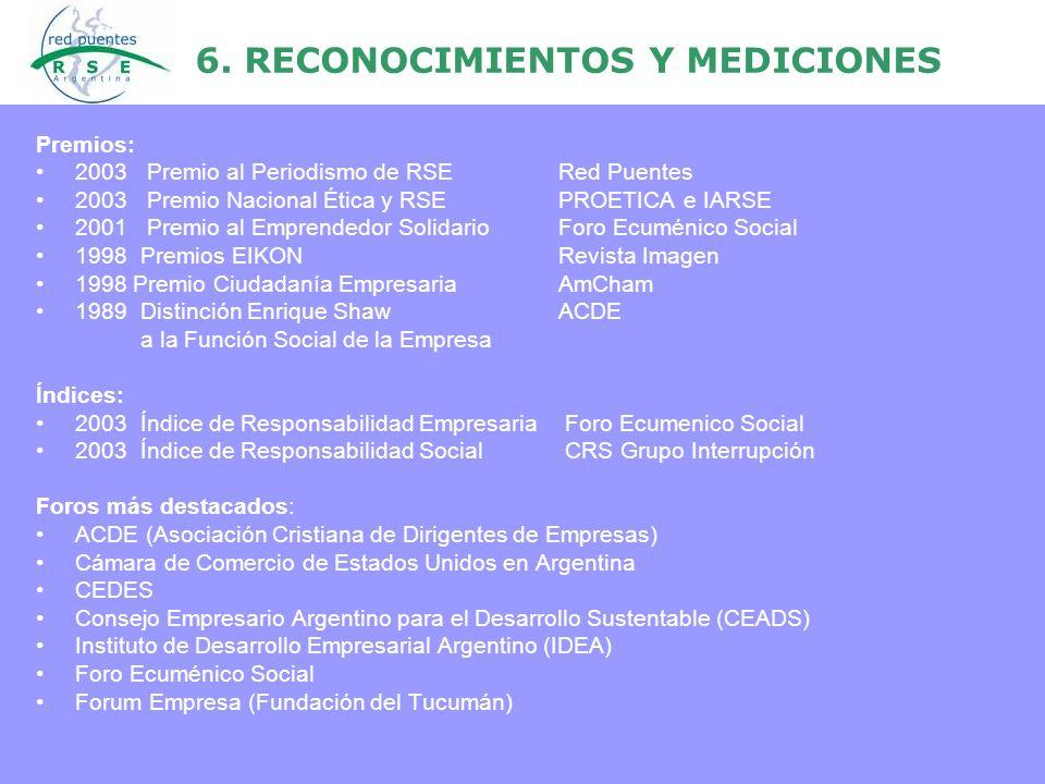 6. RECONOCIMIENTOS Y MEDICIONES Premios: 2003 Premio al Periodismo de RSERed Puentes 2003 Premio Nacional Ética y RSEPROETICA e IARSE 2001 Premio al E