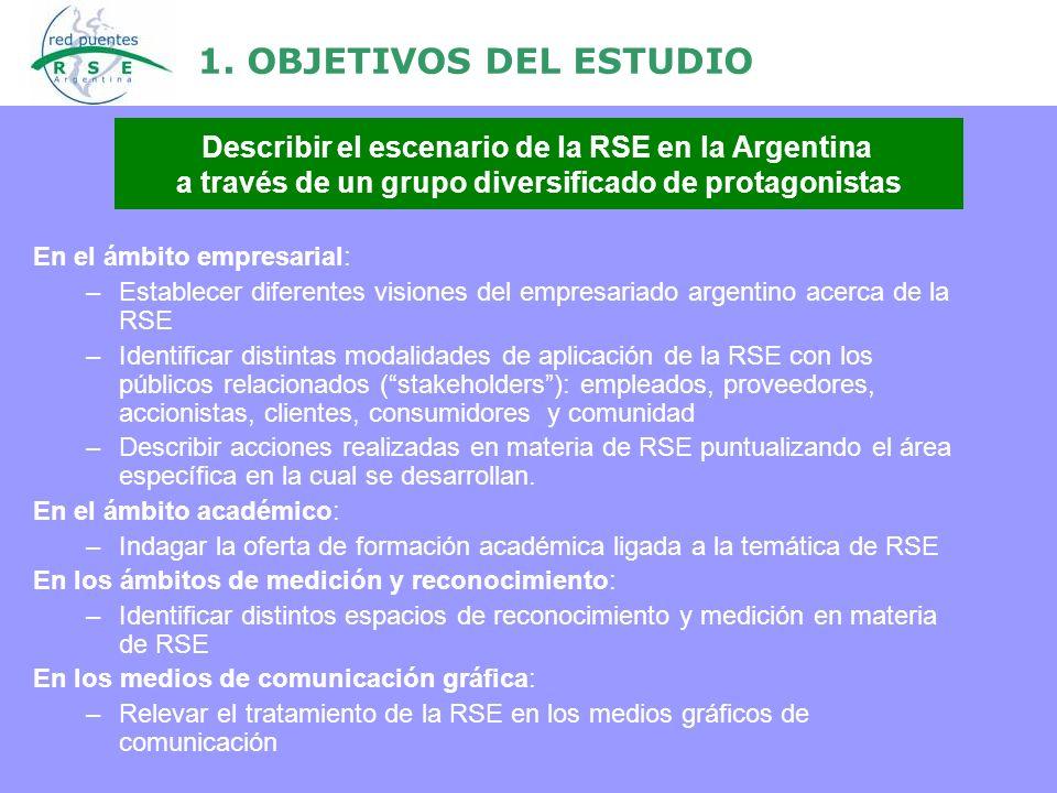 1. OBJETIVOS DEL ESTUDIO En el ámbito empresarial: –Establecer diferentes visiones del empresariado argentino acerca de la RSE –Identificar distintas