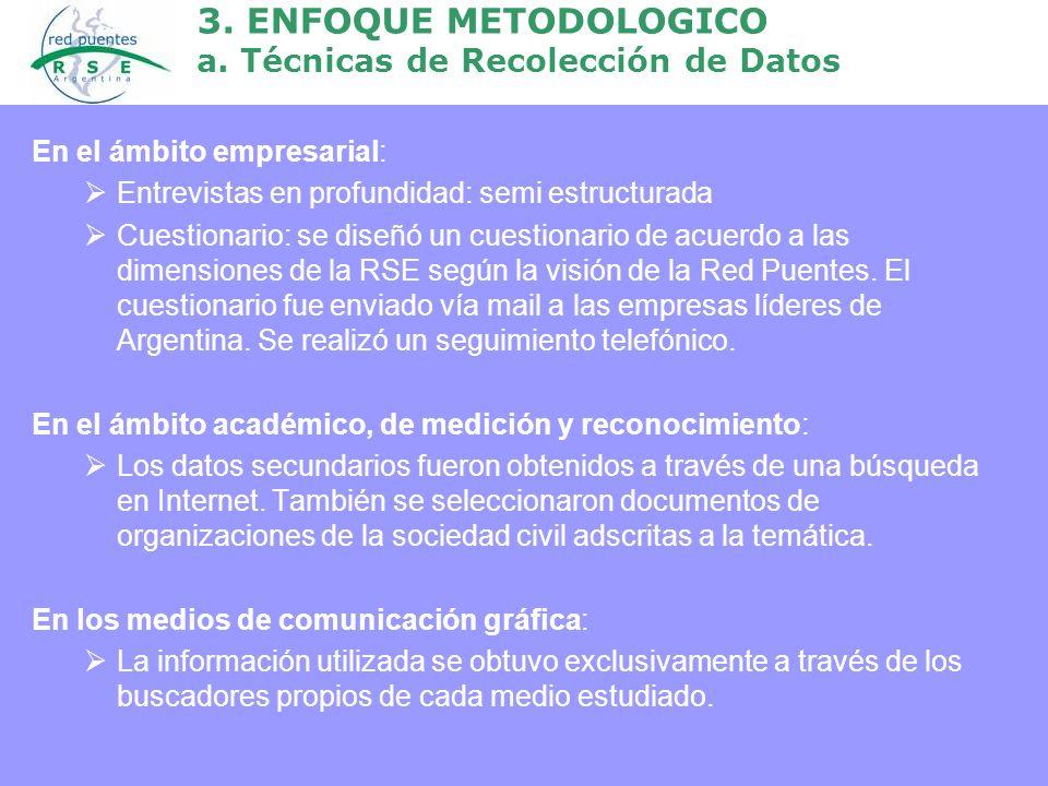 3. ENFOQUE METODOLOGICO a. Técnicas de Recolección de Datos En el ámbito empresarial: Entrevistas en profundidad: semi estructurada Cuestionario: se d