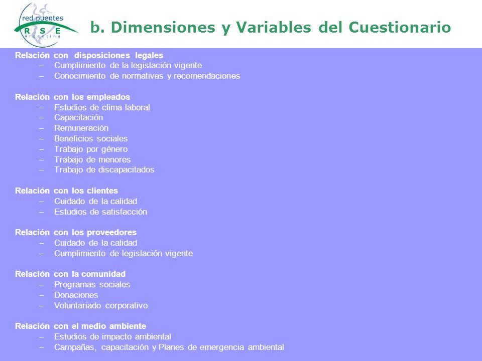 b. Dimensiones y Variables del Cuestionario Relación con disposiciones legales –Cumplimiento de la legislación vigente –Conocimiento de normativas y r