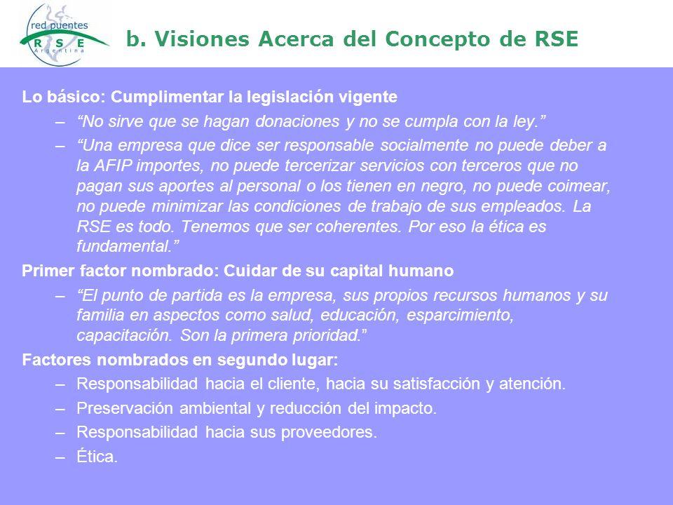 b. Visiones Acerca del Concepto de RSE Lo básico: Cumplimentar la legislación vigente –No sirve que se hagan donaciones y no se cumpla con la ley. –Un