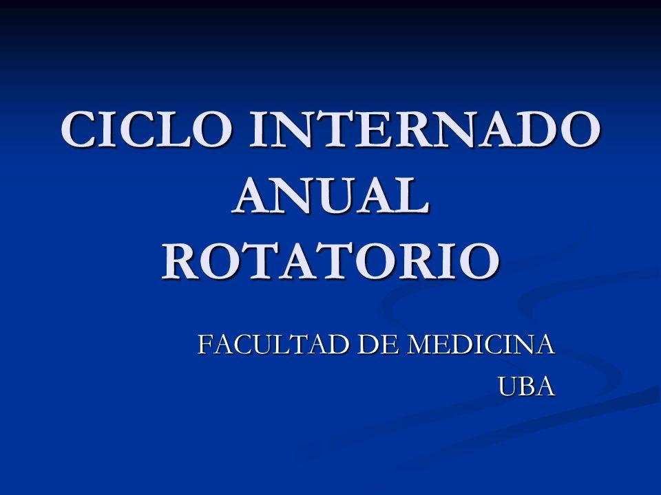 CICLO INTERNADO ANUAL ROTATORIO FACULTAD DE MEDICINA UBA
