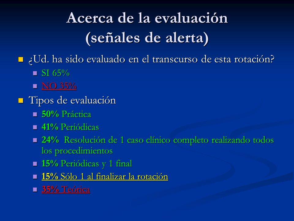 Acerca de la evaluación (señales de alerta) ¿Ud.