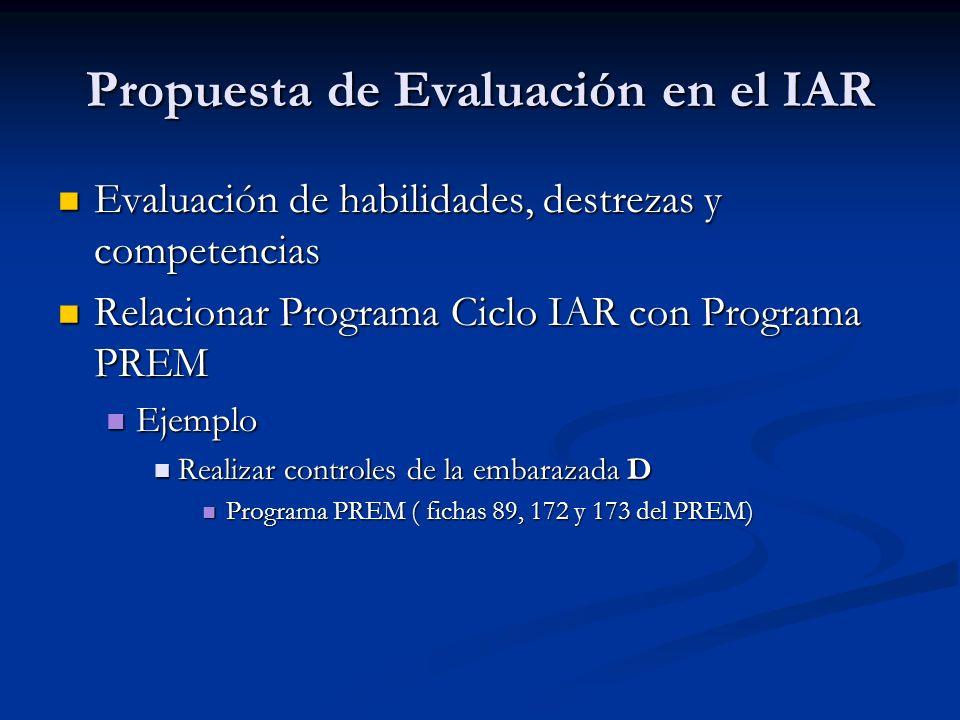 Propuesta de Evaluación en el IAR Evaluación de habilidades, destrezas y competencias Evaluación de habilidades, destrezas y competencias Relacionar Programa Ciclo IAR con Programa PREM Relacionar Programa Ciclo IAR con Programa PREM Ejemplo Ejemplo Realizar controles de la embarazada D Realizar controles de la embarazada D Programa PREM ( fichas 89, 172 y 173 del PREM) Programa PREM ( fichas 89, 172 y 173 del PREM)