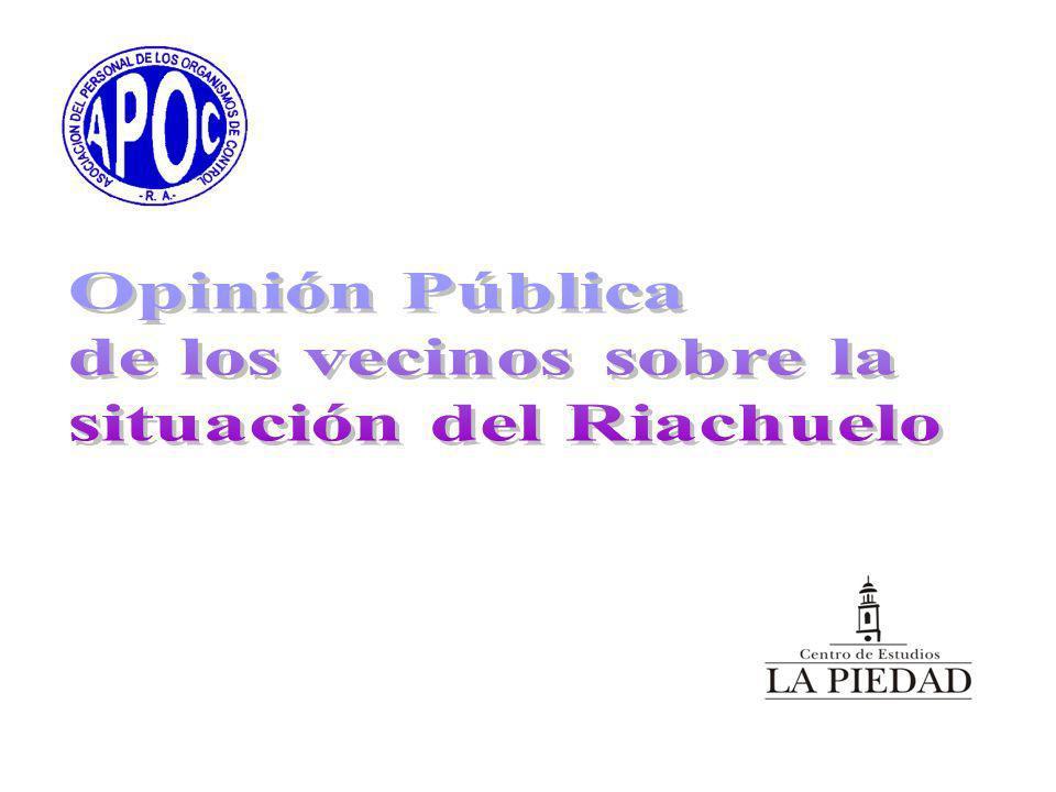 Investigación sobre la Opinión Pública de los vecinos sobre la situación del Riachuelo.