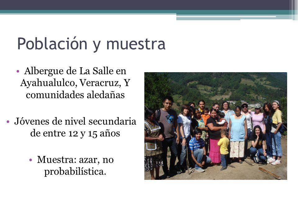 Población y muestra Albergue de La Salle en Ayahualulco, Veracruz, Y comunidades aledañas Jóvenes de nivel secundaria de entre 12 y 15 años Muestra: a