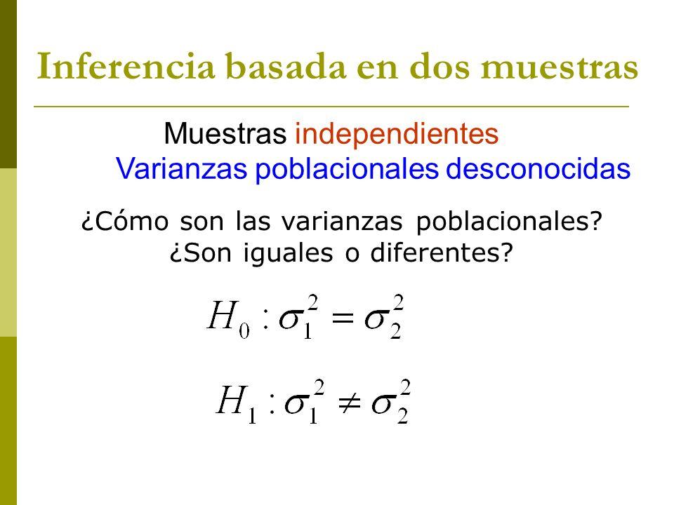Inferencia basada en dos muestras Muestras independientes Varianzas poblacionales desconocidas ¿Cómo son las varianzas poblacionales? ¿Son iguales o d