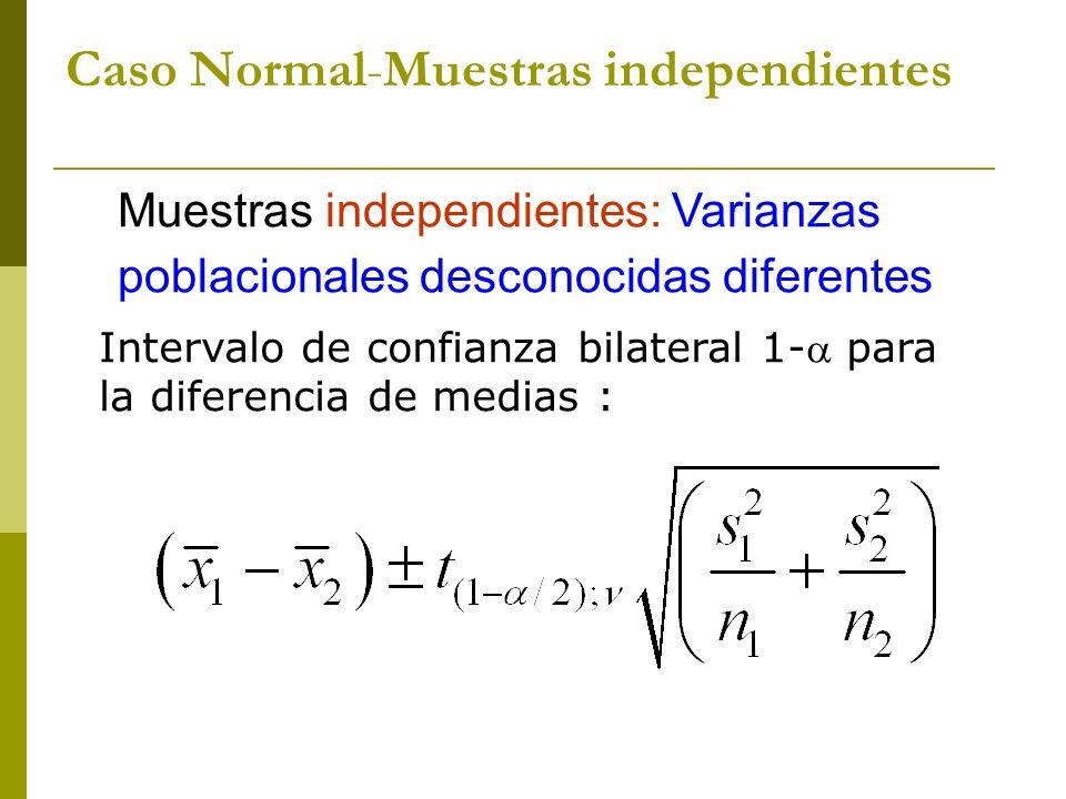 Intervalo de confianza bilateral 1- para la diferencia de medias : Caso Normal-Muestras independientes Muestras independientes: Varianzas poblacionale