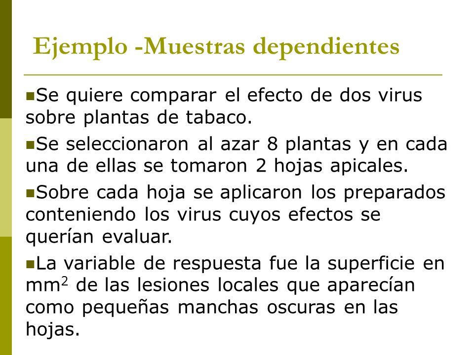 Ejemplo -Muestras dependientes Se quiere comparar el efecto de dos virus sobre plantas de tabaco. Se seleccionaron al azar 8 plantas y en cada una de