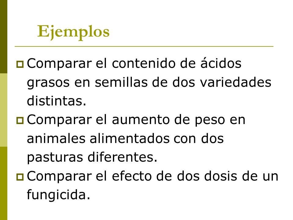 Ejemplos Comparar los porcentajes de preñez bajo dos protocolos de inseminación artificial.