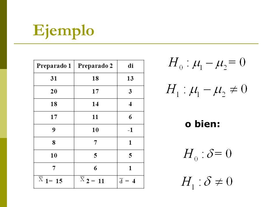 Ejemplo Preparado 1Preparado 2di 311813 20173 18144 17116 910 871 1055 761 1= 152 = 11= 4 o bien: