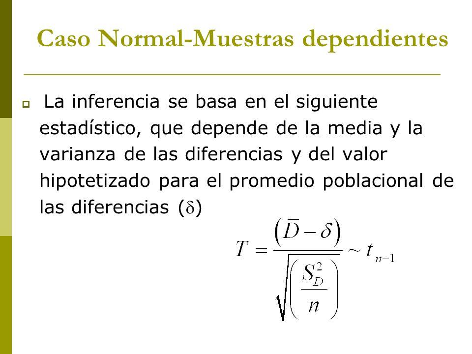Caso Normal-Muestras dependientes La inferencia se basa en el siguiente estadístico, que depende de la media y la varianza de las diferencias y del va