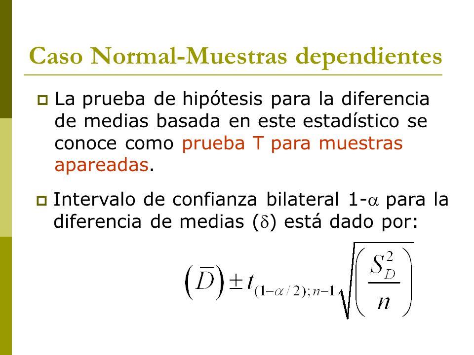 Caso Normal-Muestras dependientes La prueba de hipótesis para la diferencia de medias basada en este estadístico se conoce como prueba T para muestras