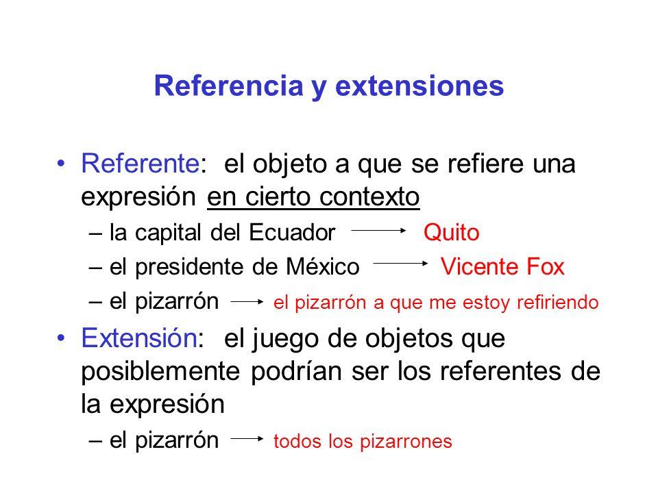 Referencia y extensiones Referente: el objeto a que se refiere una expresión en cierto contexto –la capital del Ecuador Quito –el presidente de México