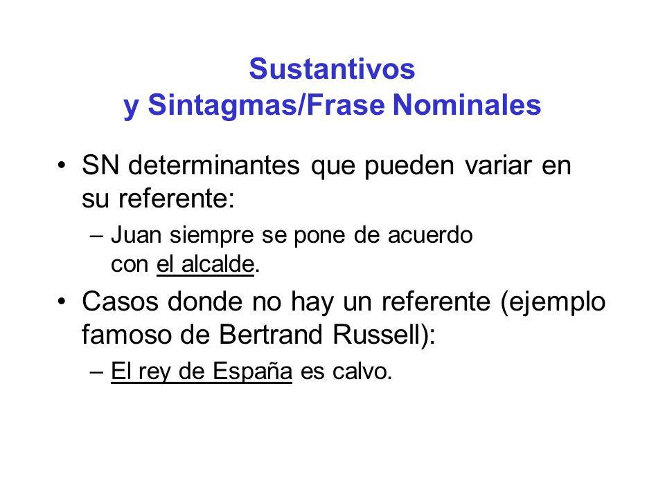 Sustantivos y Sintagmas/Frase Nominales SN determinantes que pueden variar en su referente: –Juan siempre se pone de acuerdo con el alcalde. Casos don