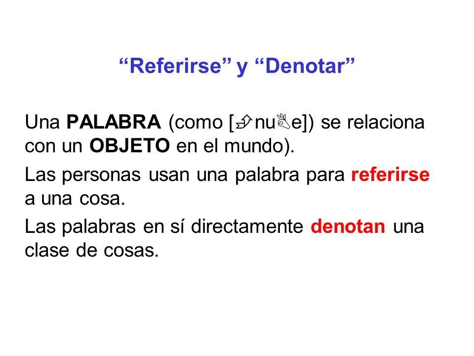 Referirse y Denotar Una PALABRA (como [ nu e]) se relaciona con un OBJETO en el mundo). Las personas usan una palabra para referirse a una cosa. Las p
