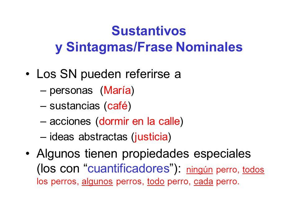 Sustantivos y Sintagmas/Frase Nominales Los SN pueden referirse a –personas (María) –sustancias (café) –acciones (dormir en la calle) –ideas abstracta