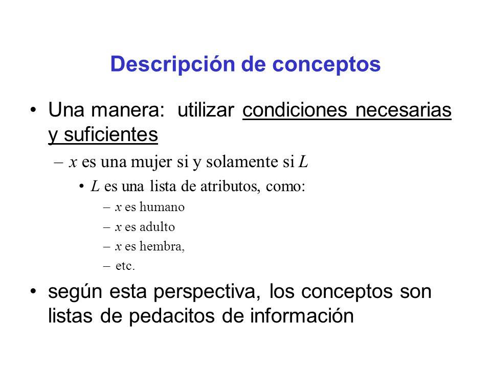 Descripción de conceptos Una manera: utilizar condiciones necesarias y suficientes –x es una mujer si y solamente si L L es una lista de atributos, co