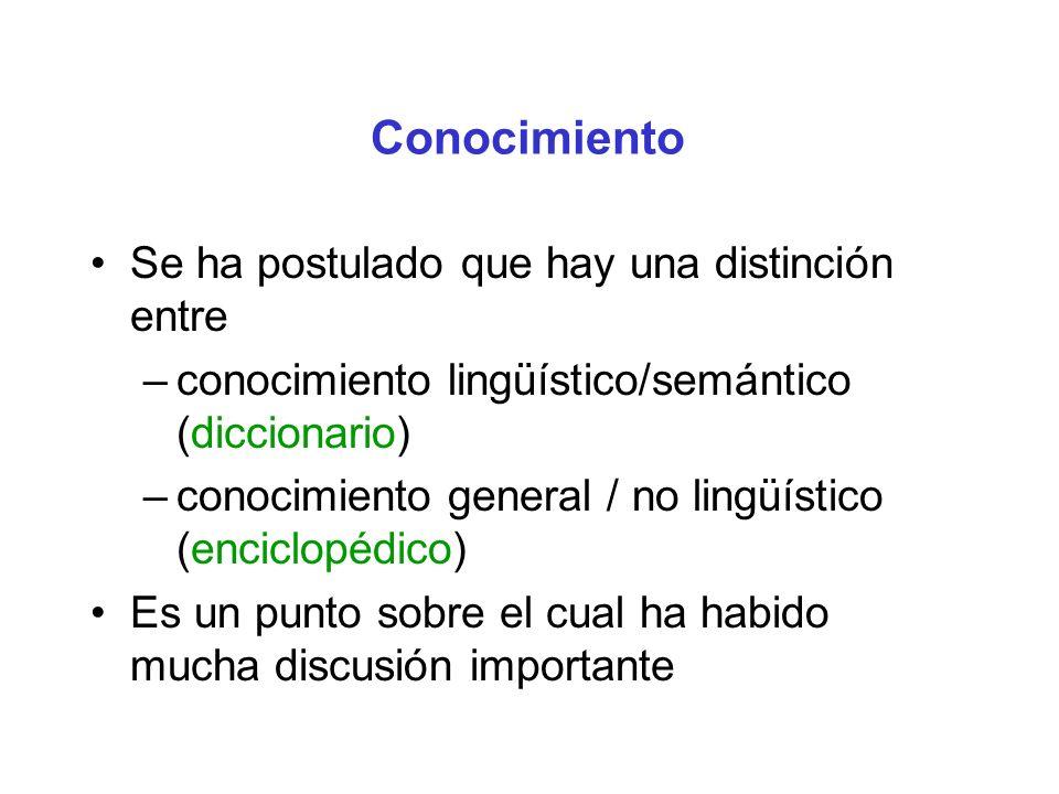 Conocimiento Se ha postulado que hay una distinción entre –conocimiento lingüístico/semántico (diccionario) –conocimiento general / no lingüístico (en
