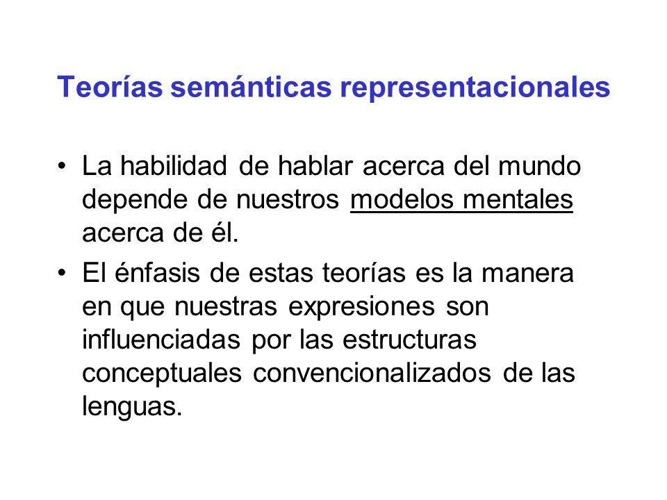 Descripción de conceptos Una manera: utilizar condiciones necesarias y suficientes –x es una mujer si y solamente si L L es una lista de atributos, como: –x es humano –x es adulto –x es hembra, –etc.