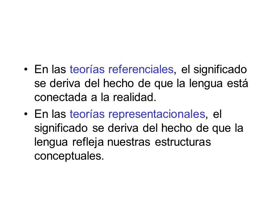 teoría referencial: la semántica es referencia.
