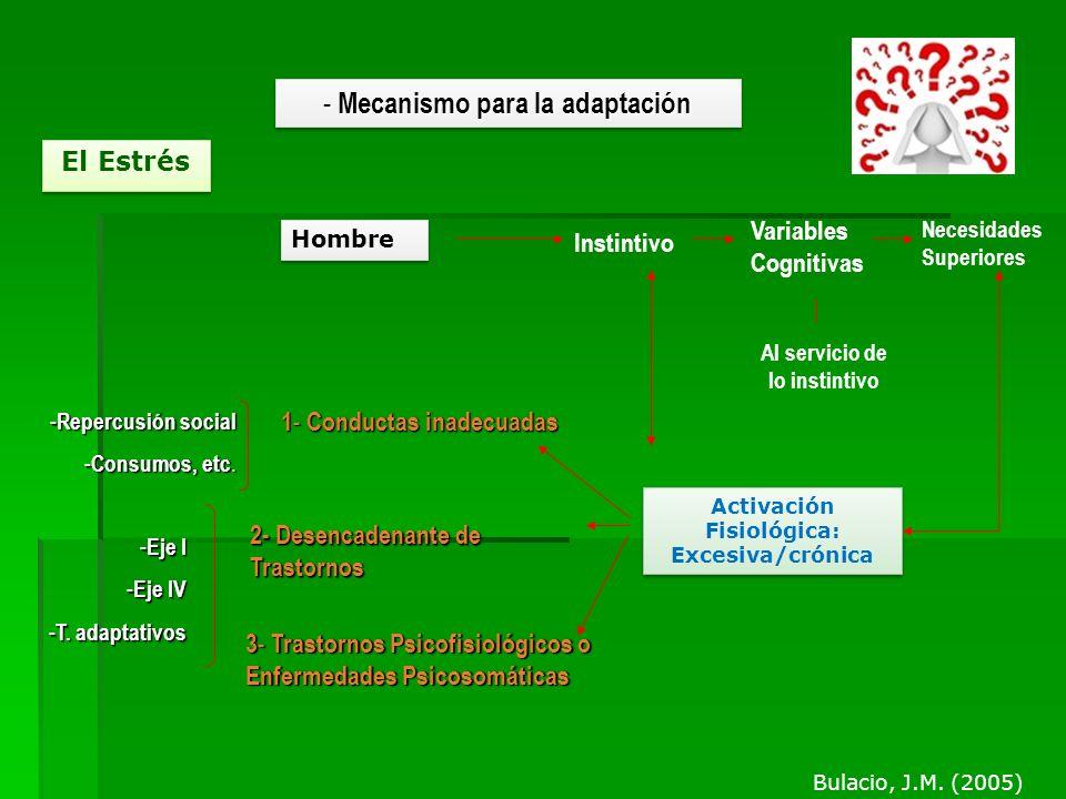 El Estrés - Mecanismo para la adaptación 2- Desencadenante de Trastornos - Eje I - Eje IV - T. adaptativos 3 - Trastornos Psicofisiológicos o Enfermed