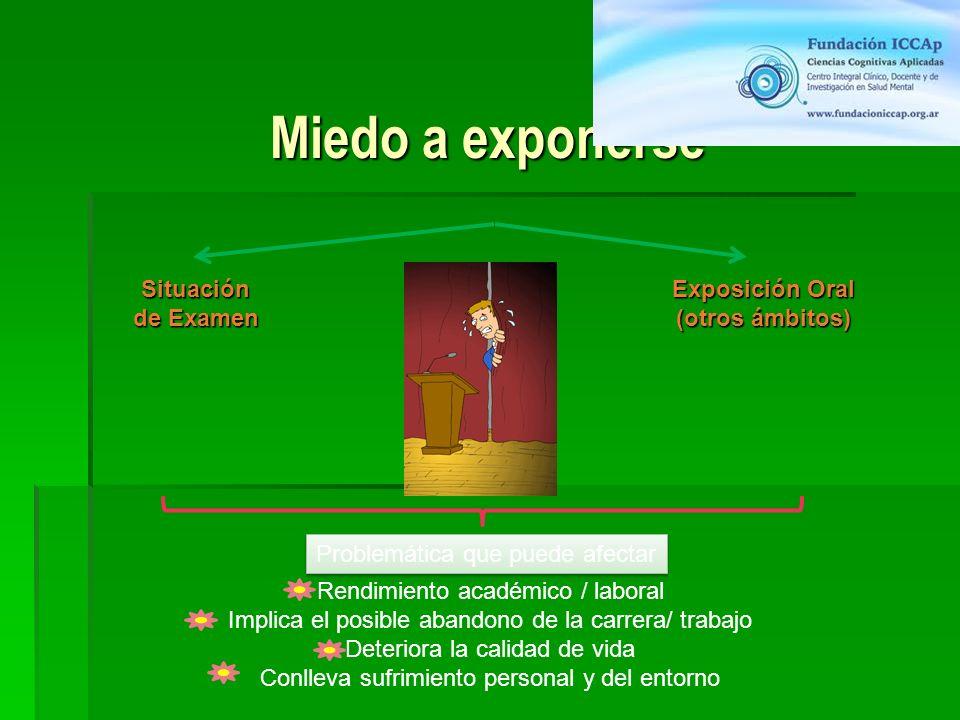 Miedo a exponerse Situación de Examen Exposición Oral (otros ámbitos) Rendimiento académico / laboral Implica el posible abandono de la carrera/ traba