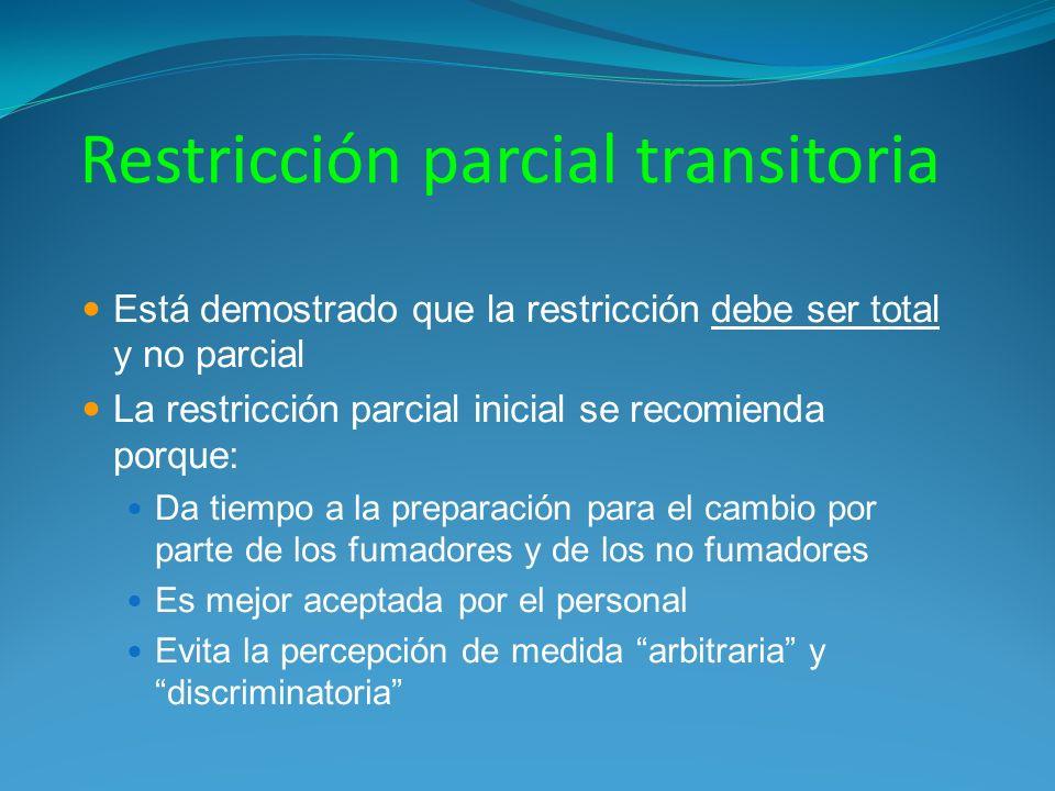 Restricción parcial transitoria Está demostrado que la restricción debe ser total y no parcial La restricción parcial inicial se recomienda porque: Da