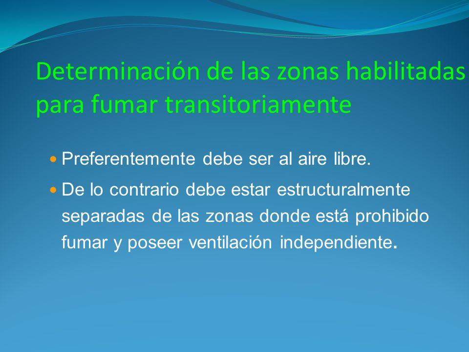 Determinación de las zonas habilitadas para fumar transitoriamente Preferentemente debe ser al aire libre. De lo contrario debe estar estructuralmente
