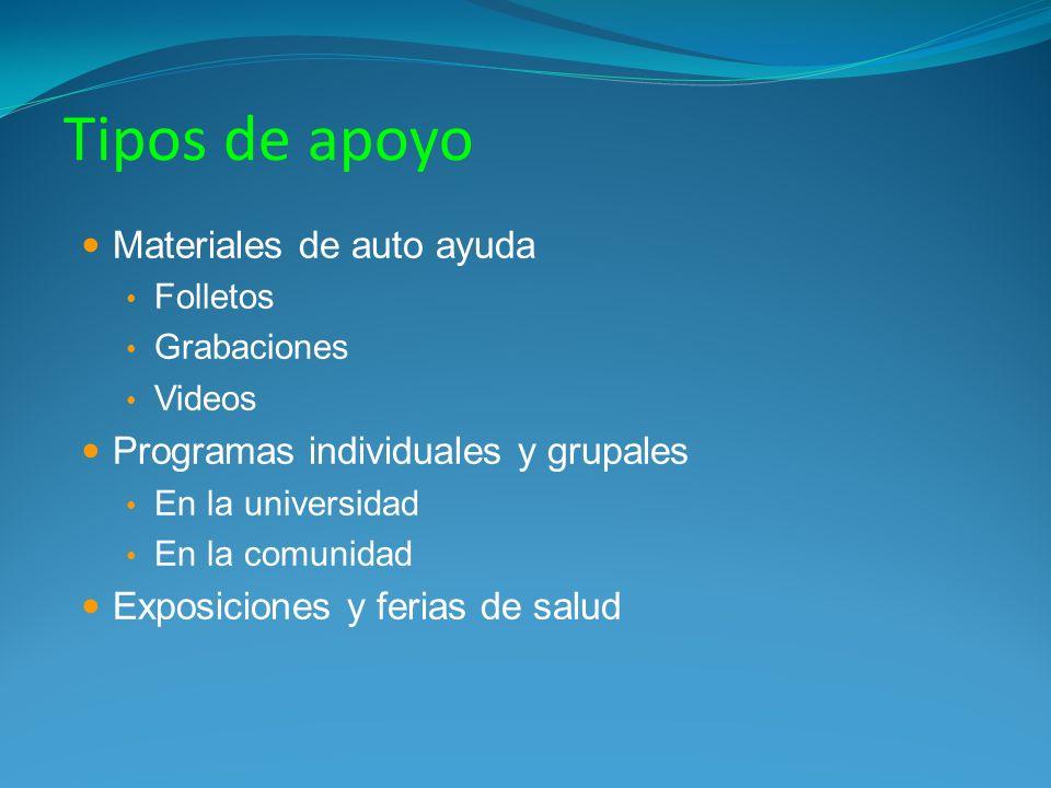 Tipos de apoyo Materiales de auto ayuda Folletos Grabaciones Videos Programas individuales y grupales En la universidad En la comunidad Exposiciones y