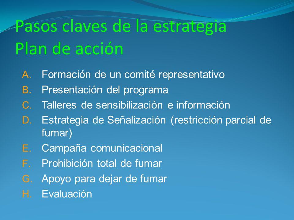 Talleres de sensibilización e información Contenidos sugeridos Datos del tabaquismo en la Argentina, diagnóstico de situación e Institucional, según los resultados de la encuesta basal.