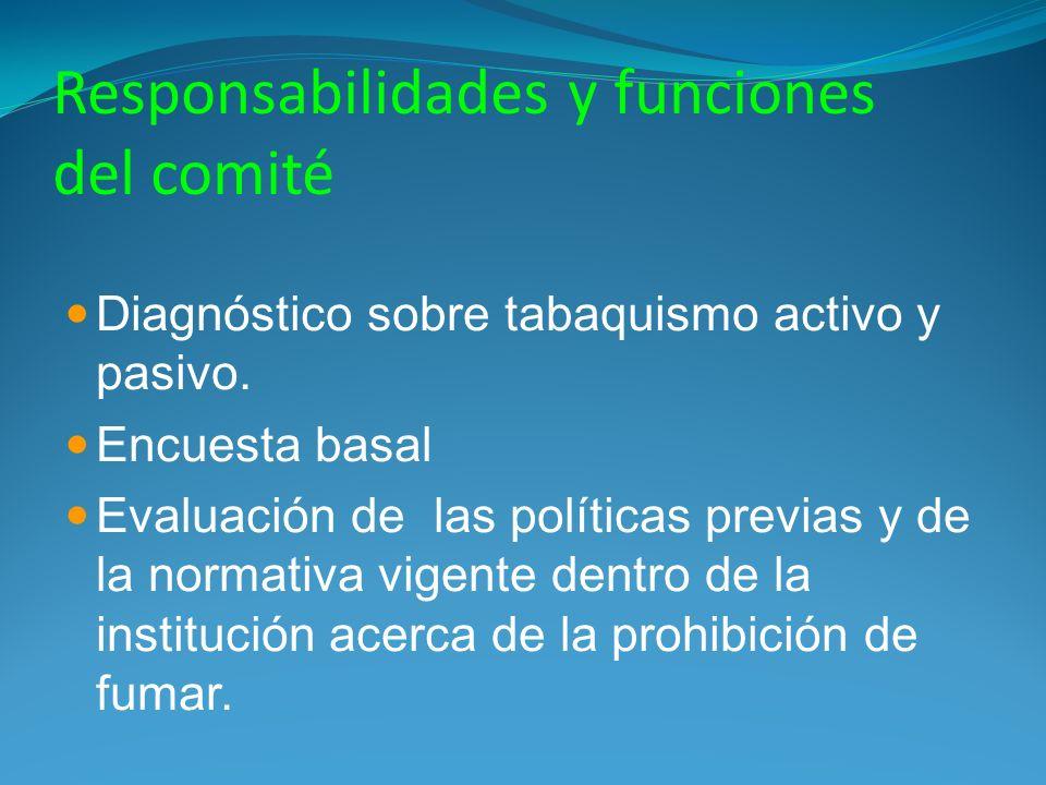 Encuesta basal Encuesta sobre tabaquismo activo y pasivo en la institución Consumo de tabaco - Etapas de cambio - Prevalencia y exposición al HAT.