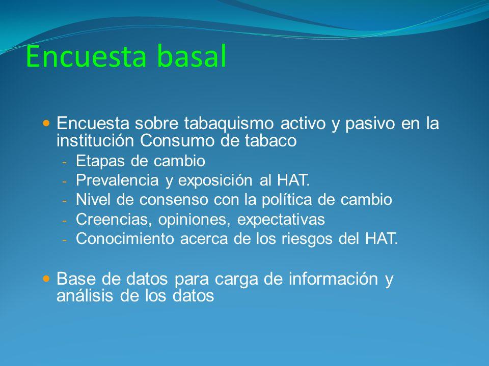 Encuesta basal Encuesta sobre tabaquismo activo y pasivo en la institución Consumo de tabaco - Etapas de cambio - Prevalencia y exposición al HAT. - N