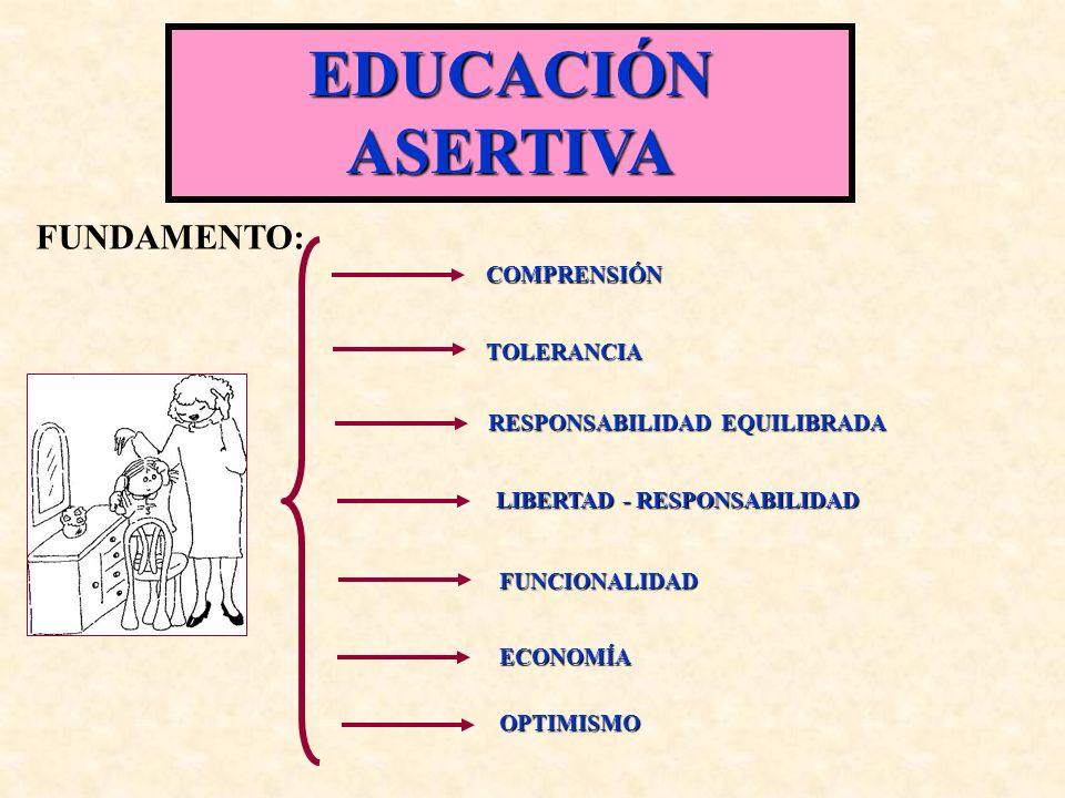 EDUCACIÓN ASERTIVA Los padres hacen...