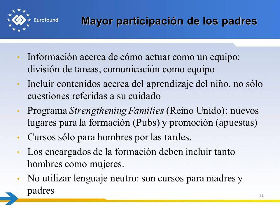 Mayor participación de los padres Información acerca de cómo actuar como un equipo: división de tareas, comunicación como equipo Incluir contenidos ac
