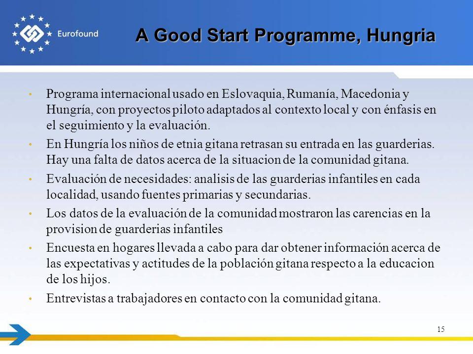 A Good Start Programme, Hungria Programa internacional usado en Eslovaquia, Rumanía, Macedonia y Hungría, con proyectos piloto adaptados al contexto l