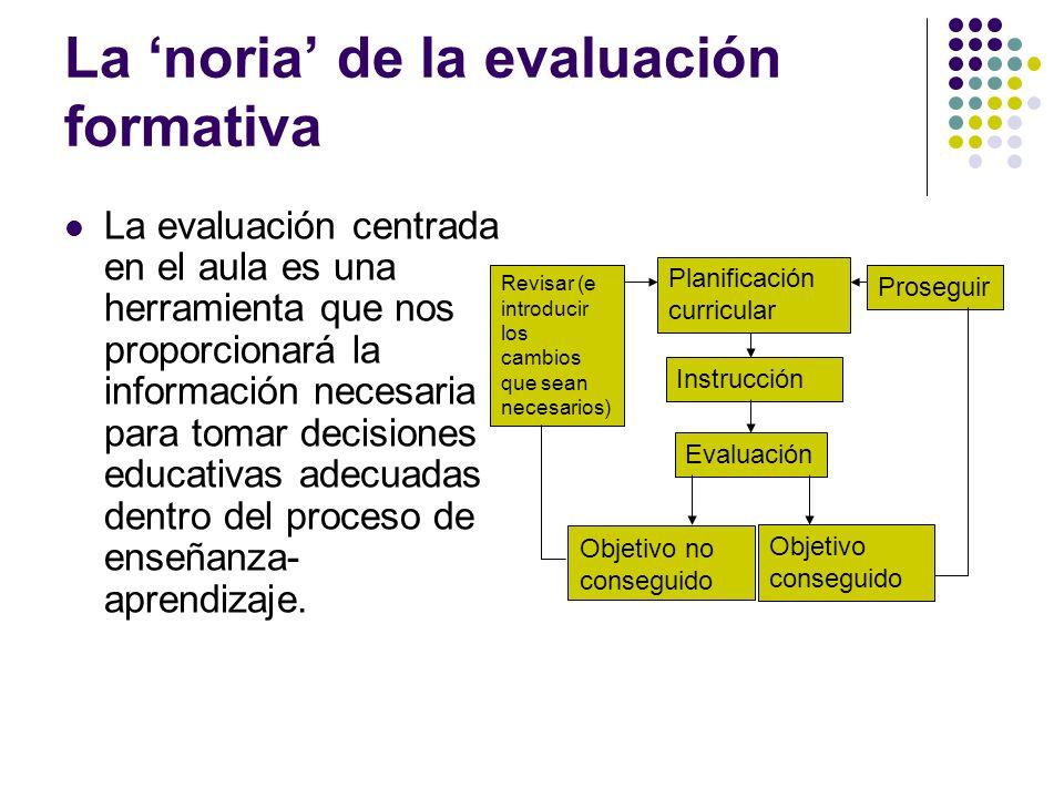 La noria de la evaluación formativa La evaluación centrada en el aula es una herramienta que nos proporcionará la información necesaria para tomar dec