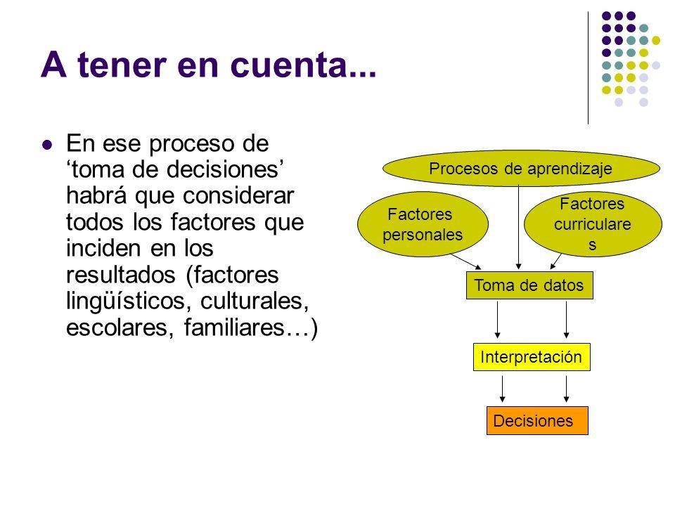 A tener en cuenta... En ese proceso de toma de decisiones habrá que considerar todos los factores que inciden en los resultados (factores lingüísticos