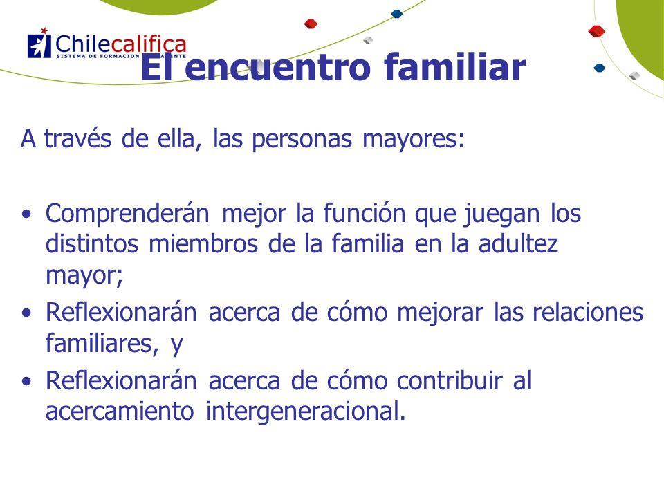 El encuentro familiar A través de ella, las personas mayores: Comprenderán mejor la función que juegan los distintos miembros de la familia en la adul