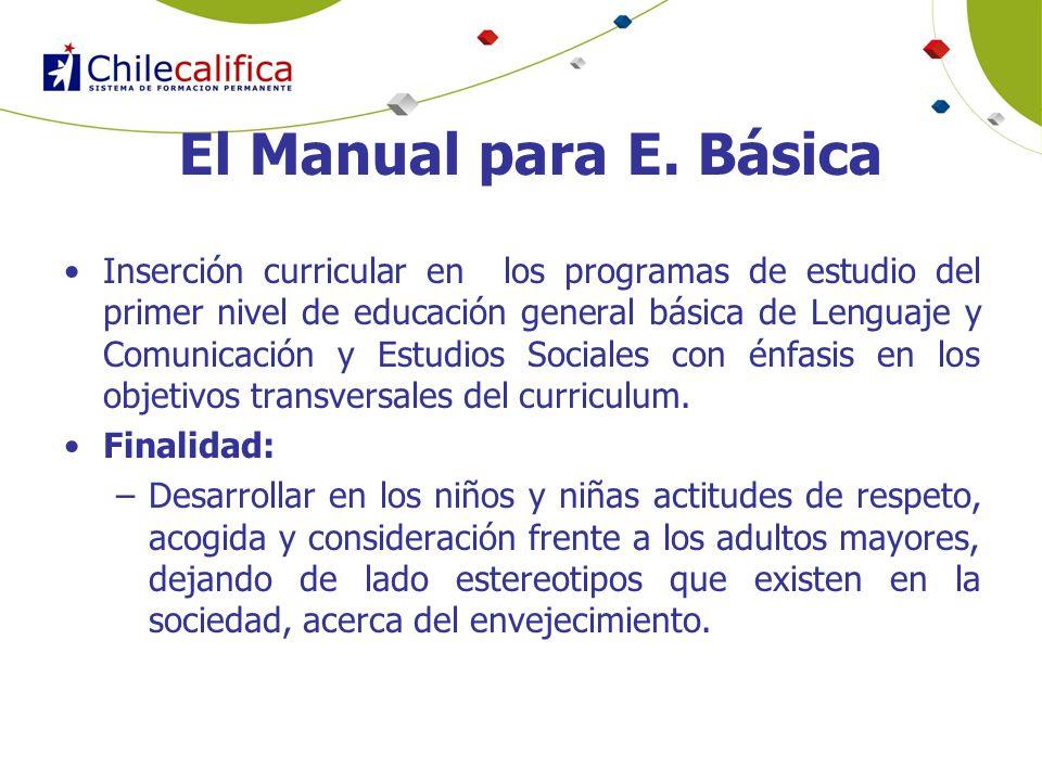 El Manual para E. Básica Inserción curricular en los programas de estudio del primer nivel de educación general básica de Lenguaje y Comunicación y Es