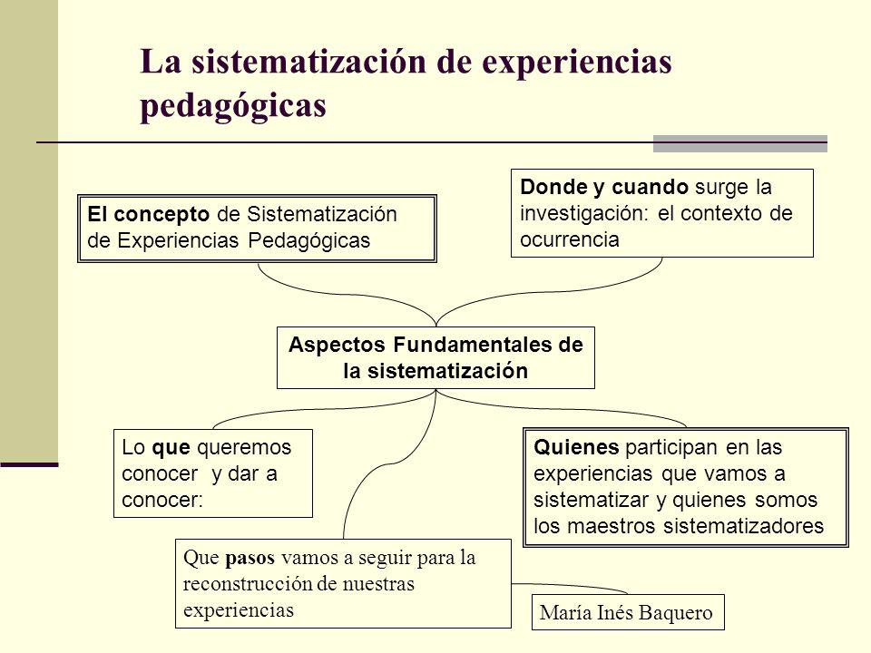 La sistematización de experiencias pedagógicas Aspectos Fundamentales de la sistematización El concepto de Sistematización de Experiencias Pedagógicas
