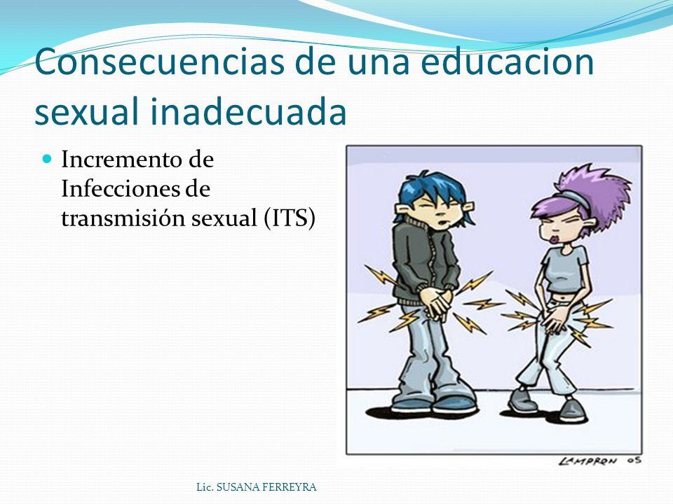 Consecuencias de una educación sexual inadecuada Aumento de embarazos no deseados Lic. SUSANA FERREYRA