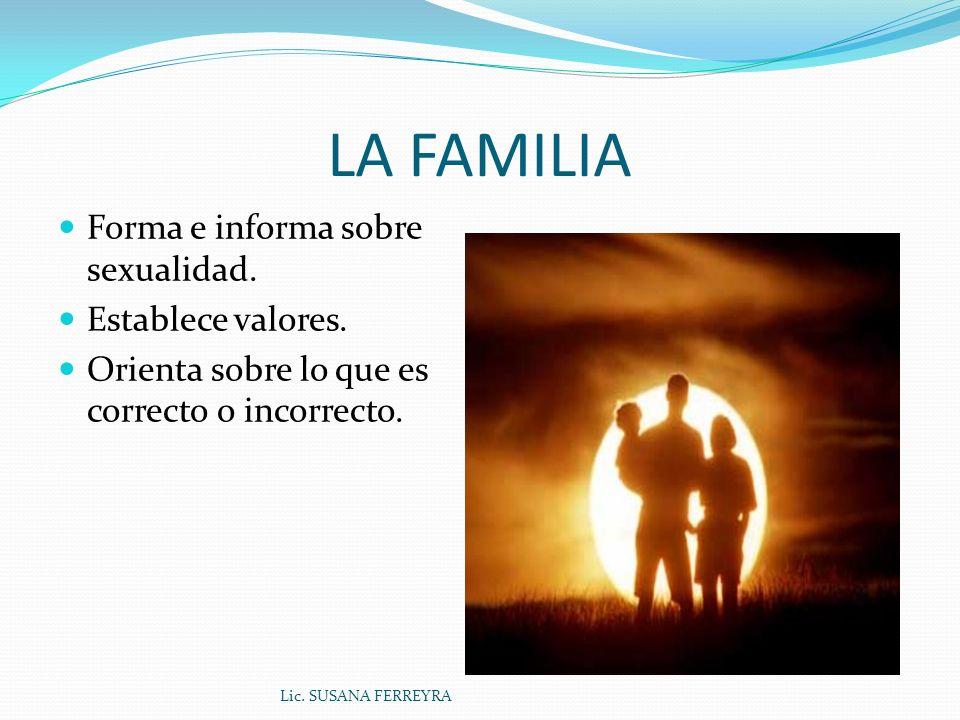 LA FAMILIA Forma e informa sobre sexualidad.Establece valores.