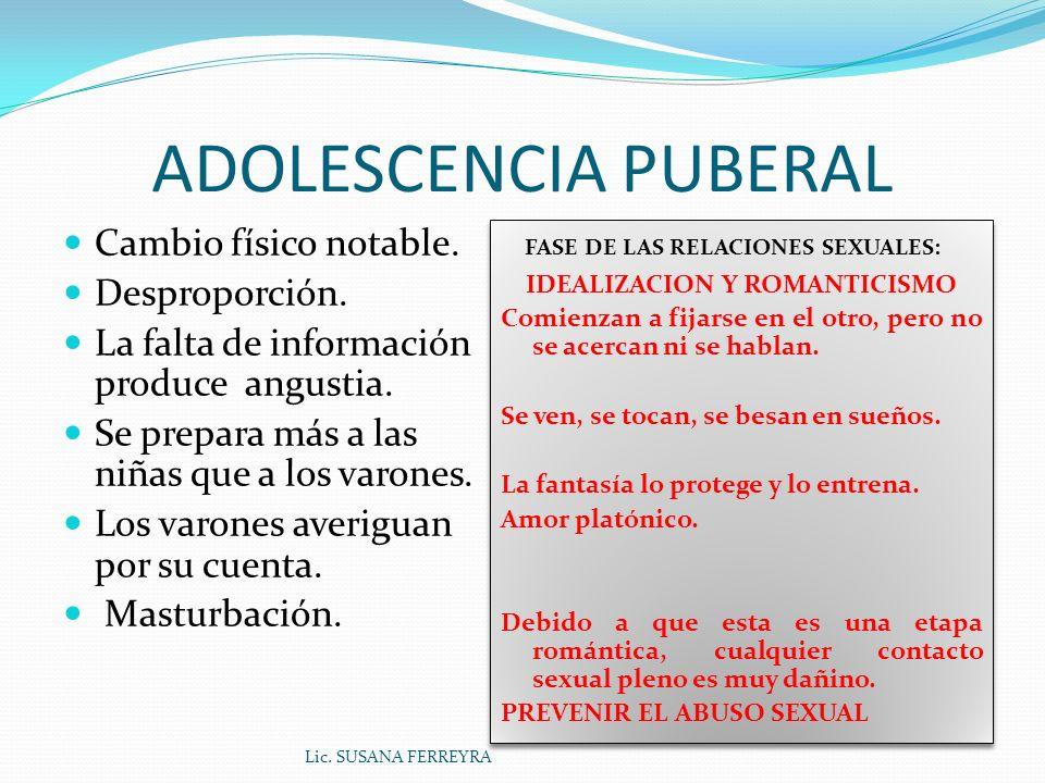 ADOLESCENCIA PUBERAL Cambio físico notable.Desproporción.