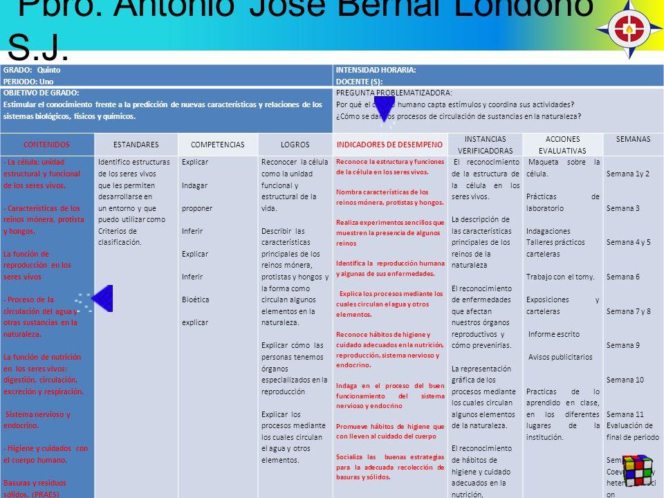 Desempeño Básico: Reconoce elementos de la argumentación que evidencian el uso de la lengua en diferentes contextos comunicativos a través del acercamiento a la literatura clásica griega.