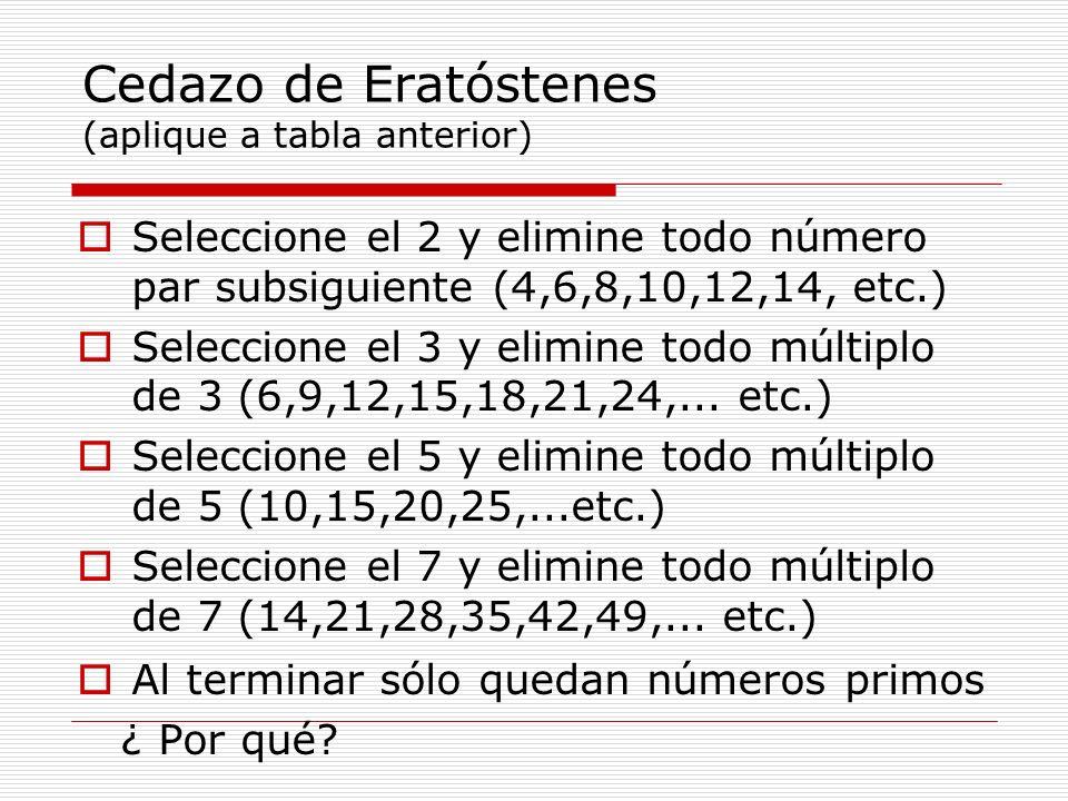 Cedazo de Eratóstenes (aplique a tabla anterior) Seleccione el 2 y elimine todo número par subsiguiente (4,6,8,10,12,14, etc.) Seleccione el 3 y elimi