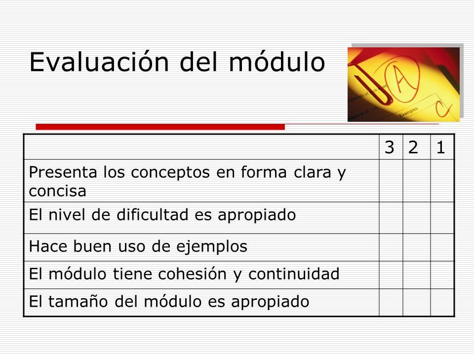 Evaluación del módulo 321 Presenta los conceptos en forma clara y concisa El nivel de dificultad es apropiado Hace buen uso de ejemplos El módulo tien
