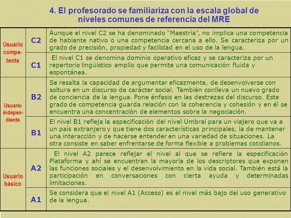 4. El profesorado se familiariza con la escala global de niveles comunes de referencia del MRE Usuario compe- tente C2 Aunque el nivel C2 se ha denomi